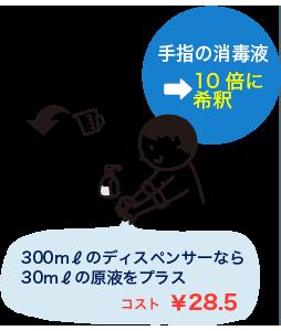 手指の消毒液→10倍に希釈